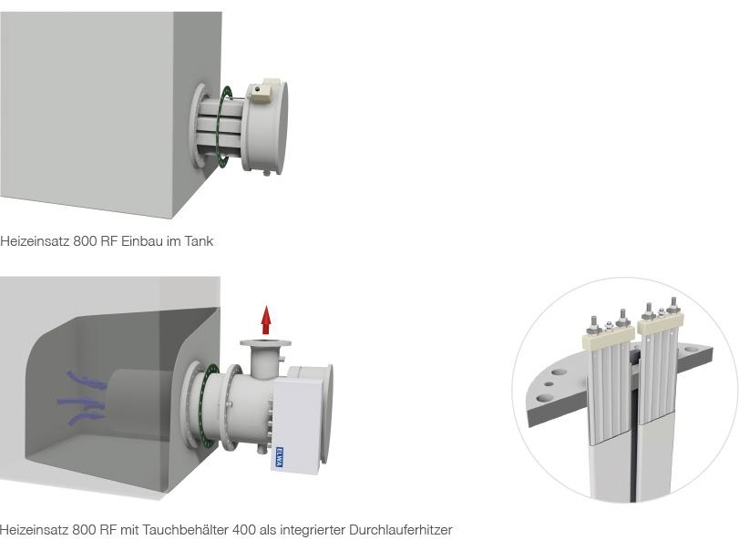 Varianten und Aufbau des ELWA Heizeinsatzes 800 RF.